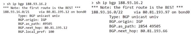 Selectel IPv4 prefix route leaking - 12