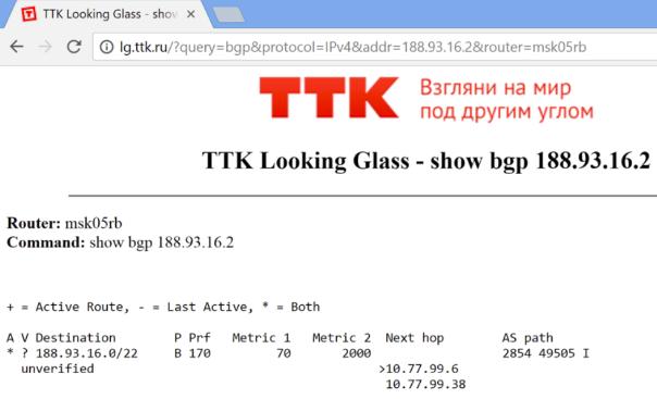 Selectel IPv4 prefix route leaking - 9