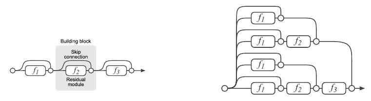 Распознавание сцен на изображениях с помощью глубоких свёрточных нейронных сетей - 18