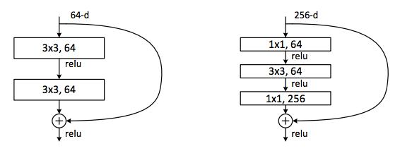 Распознавание сцен на изображениях с помощью глубоких свёрточных нейронных сетей - 21