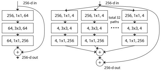 Распознавание сцен на изображениях с помощью глубоких свёрточных нейронных сетей - 29