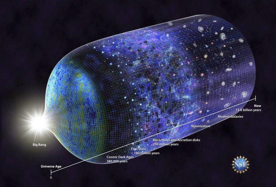 Астрономы подтвердили обнаружение второй по удалённости от нас галактики - 8