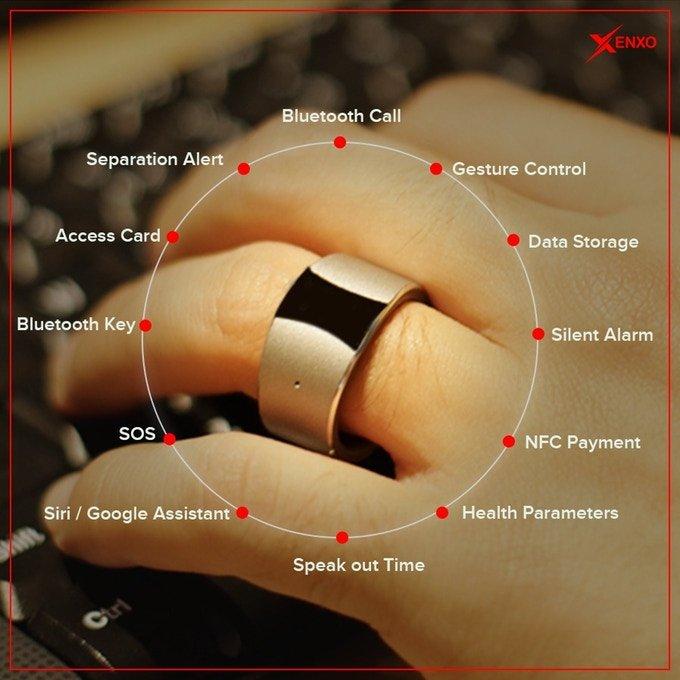 На выпуск «кольца всевластия» Xenxo S-Ring собрано более 540 000 долларов