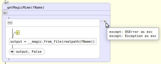 Автоматическая визуализация python-кода. Часть третья: новые возможности графического представления кода - 10