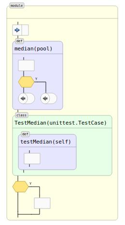 Автоматическая визуализация python-кода. Часть третья: новые возможности графического представления кода - 12