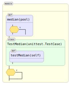 Автоматическая визуализация python-кода. Часть третья: новые возможности графического представления кода - 13