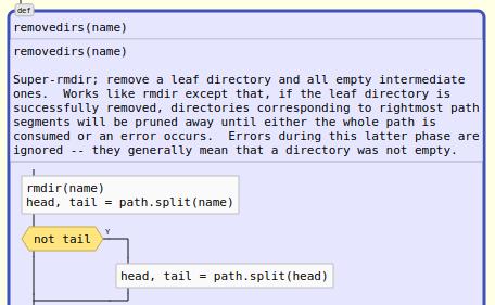 Автоматическая визуализация python-кода. Часть третья: новые возможности графического представления кода - 4