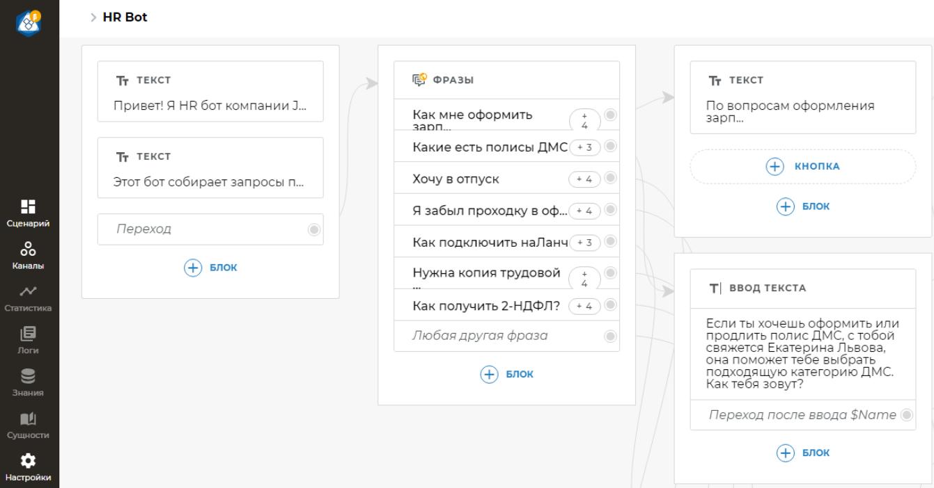 Как создать своего бота без навыков программирования и подключить его к Яндекс.Алисе - 2