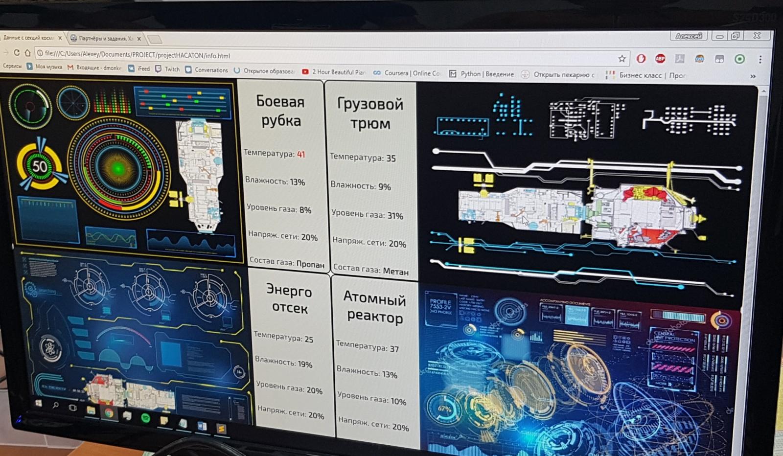 IoT как универсальная предметная область для многопрофильного технического университета - 8
