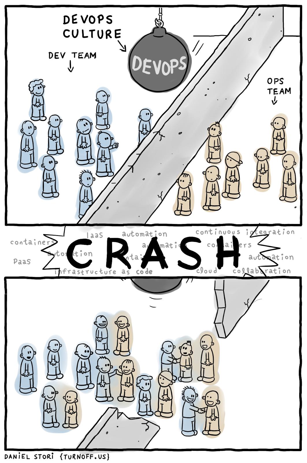 Комиксы о сисадминах: вся жизнь пронеслась перед глазами - 36
