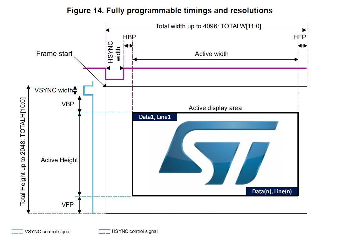 Запускаем дисплей на STM32 через LTDC… на регистрах - 7
