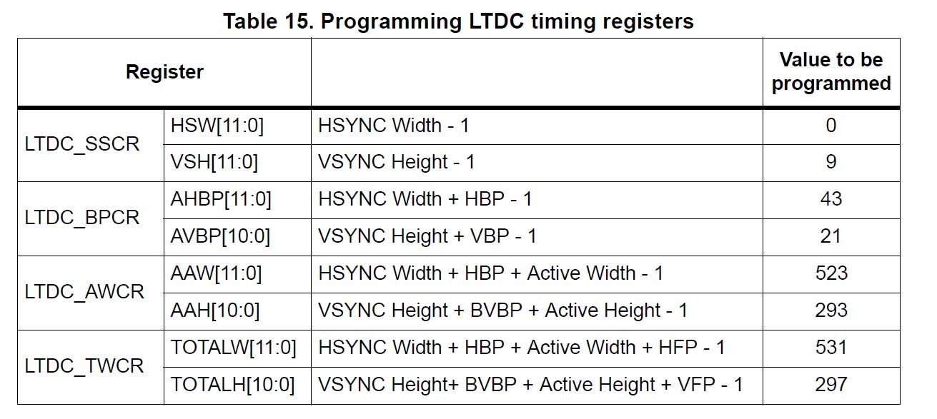 Запускаем дисплей на STM32 через LTDC… на регистрах - 8