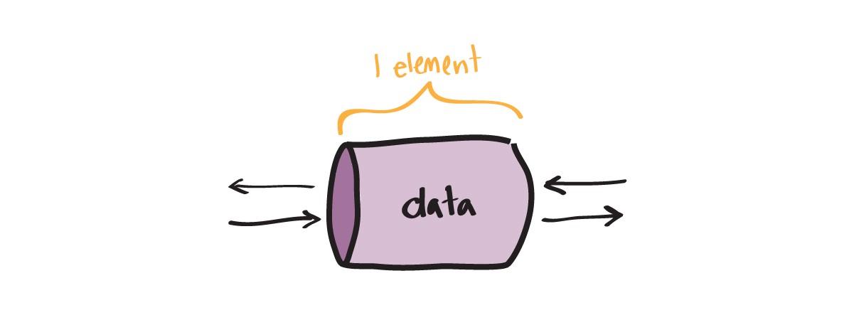 Изучаем многопоточное программирование в Go по картинкам - 11