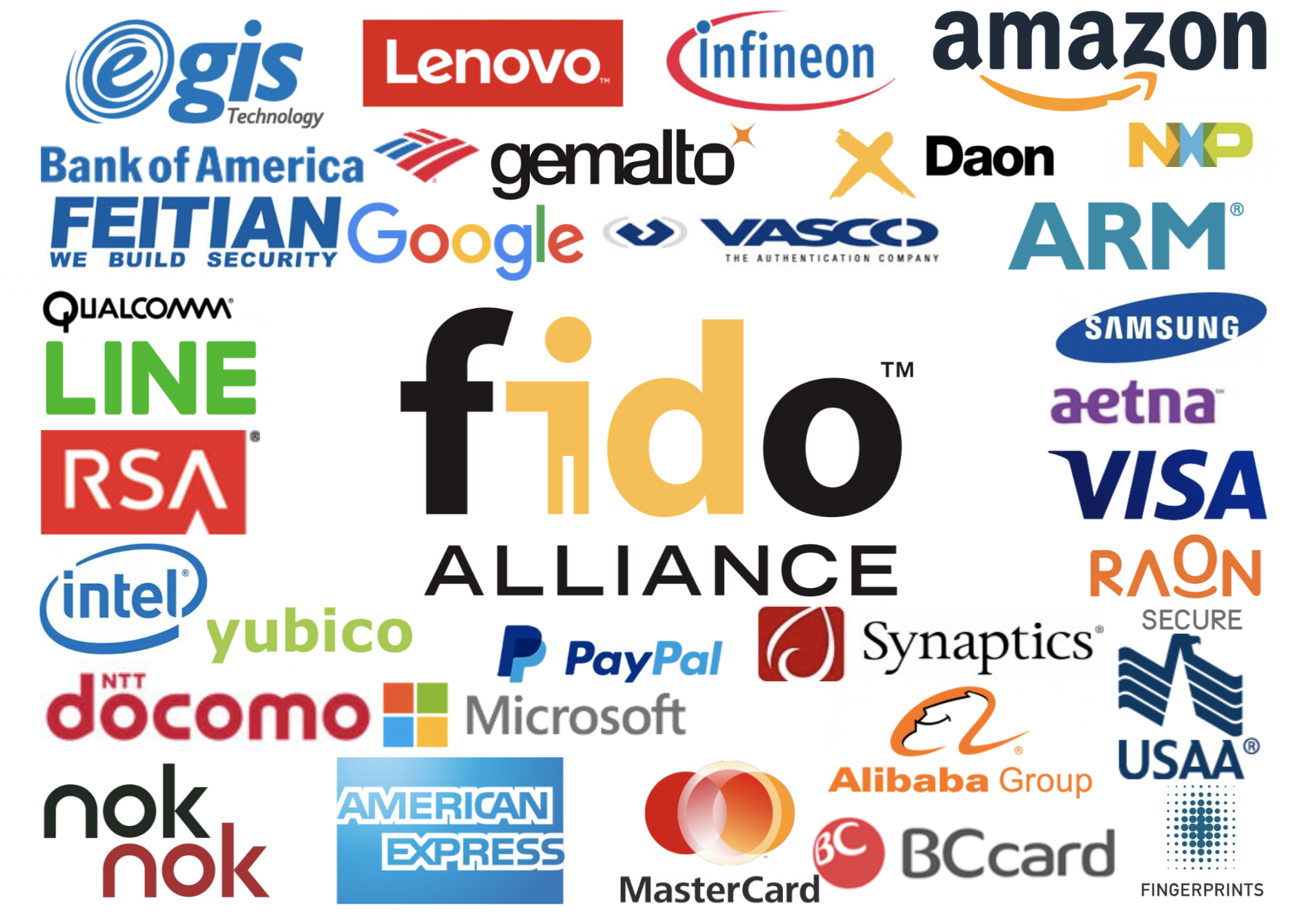FIDO2 — Пароли must die - 3
