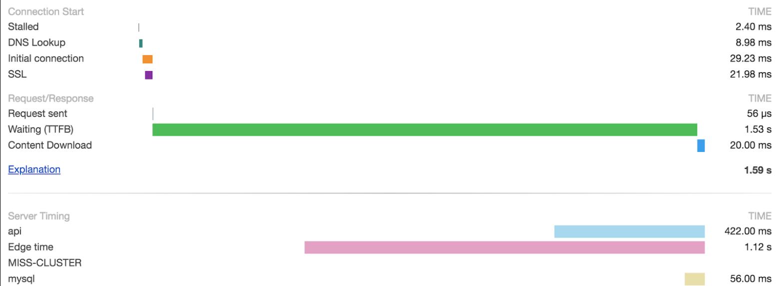 Нужные HTTP-заголовки - 1