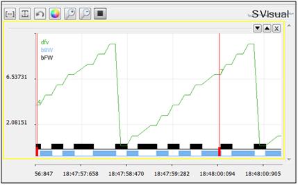 Система мониторинга и записи сигналов для Arduino и не только - 2