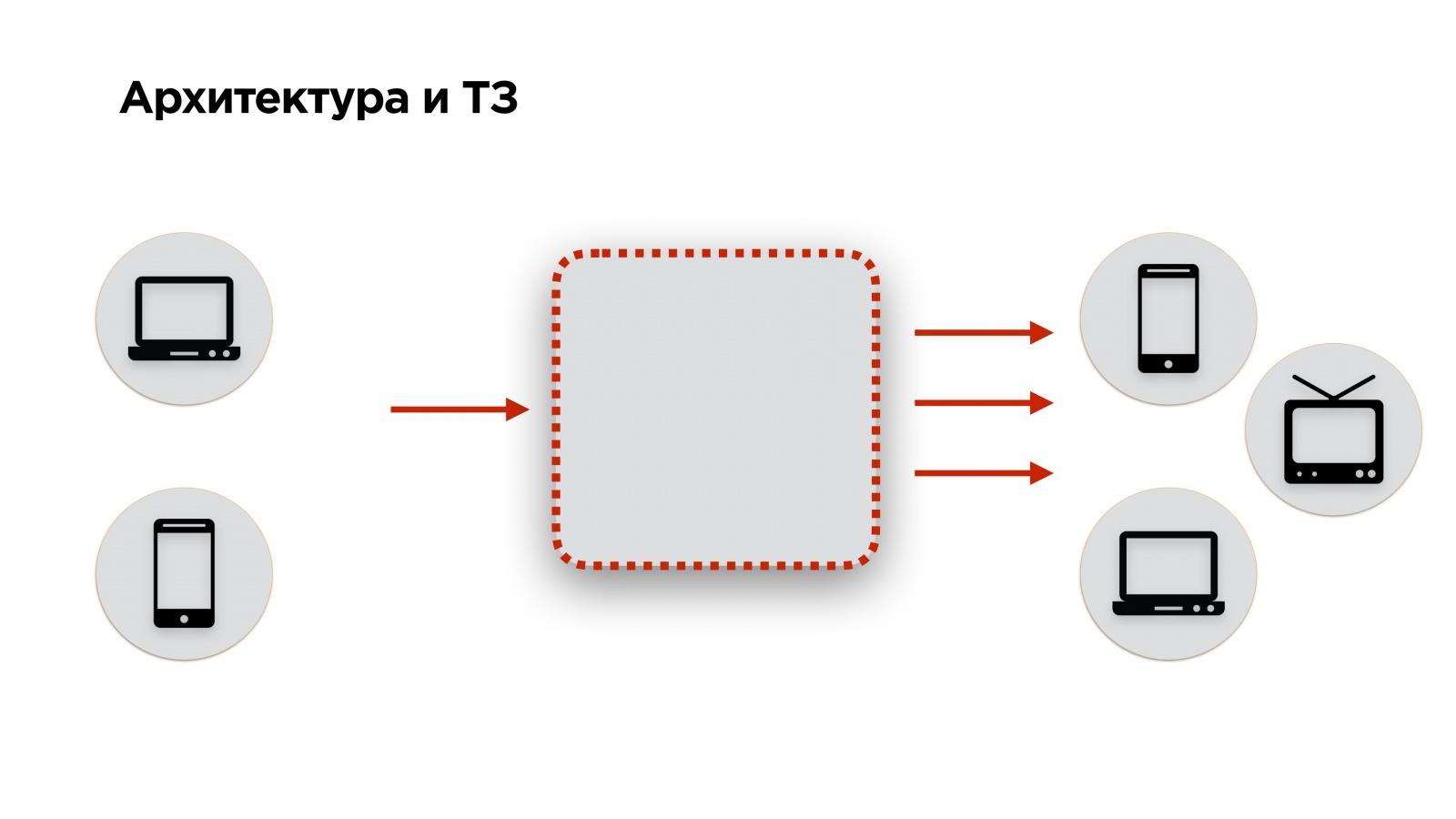 Пишем свой протокол поверх UDP - 2