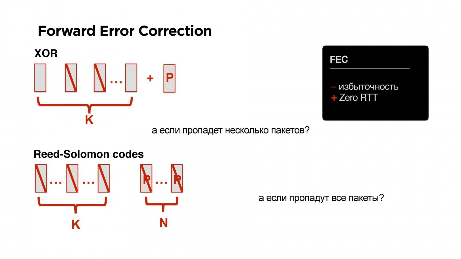 Пишем свой протокол поверх UDP - 32