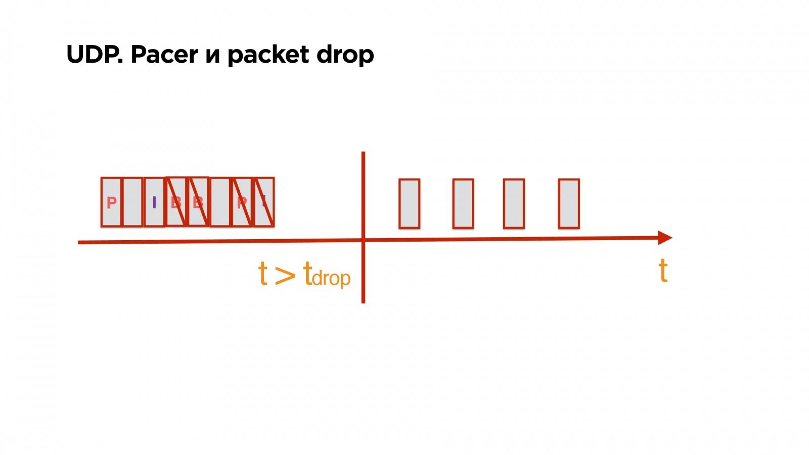 Пишем свой протокол поверх UDP - 39
