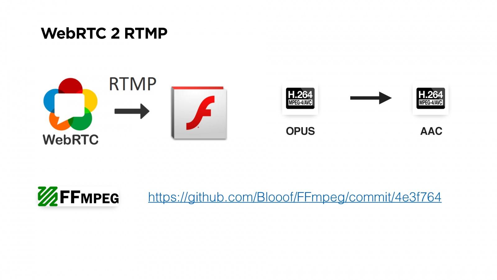 Пишем свой протокол поверх UDP - 49