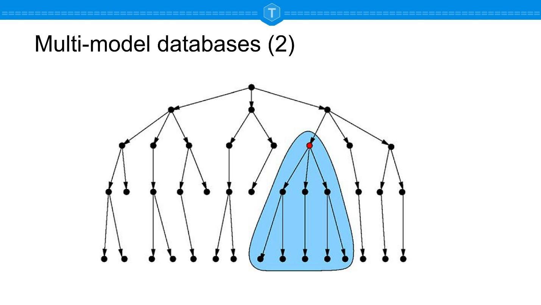 NewSQL: SQL никуда не уходит - 10