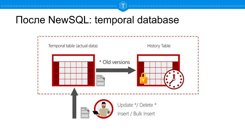 NewSQL: SQL никуда не уходит - 12