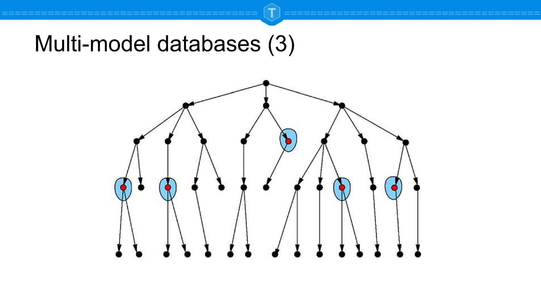 NewSQL: SQL никуда не уходит - 9