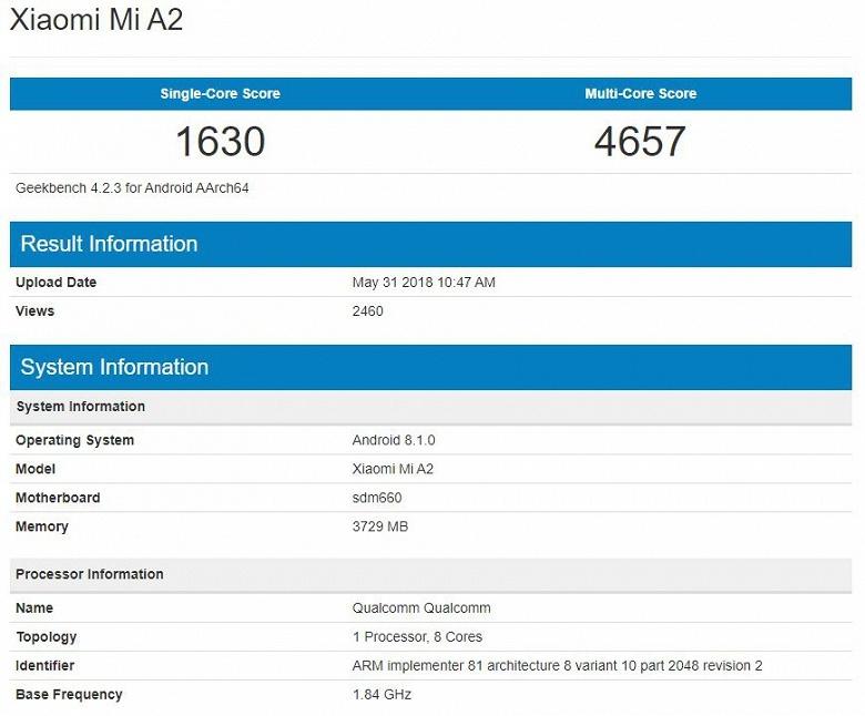Xiaomi Mi A2 отметился в базе Geekbench