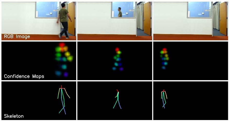 Skynet, привет: искусственный интеллект научился видеть людей сквозь стены - 1