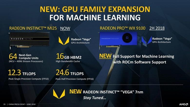 Основой AMD Radeon Pro V340 служит не GPU Vega 20, а пара GPU Vega 10