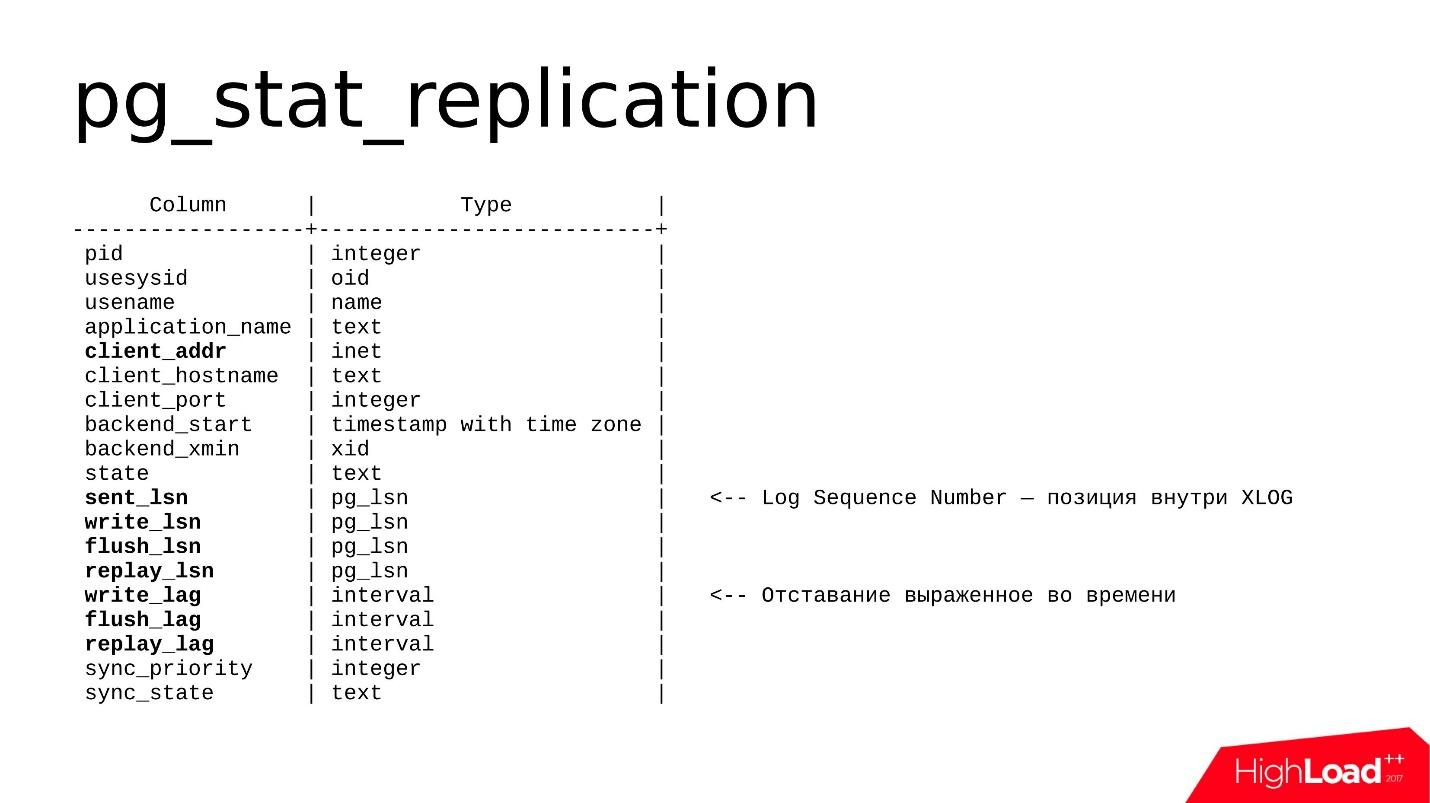 Отладка и устранение проблем в PostgreSQL Streaming Replication - 2