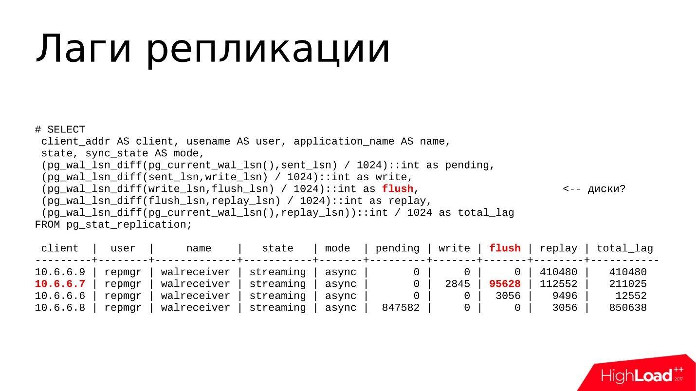 Отладка и устранение проблем в PostgreSQL Streaming Replication - 6
