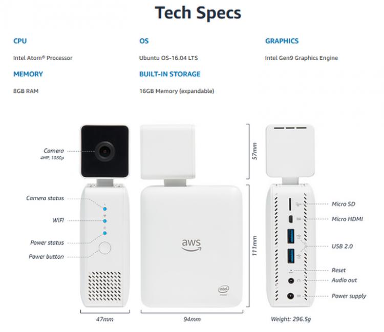 Видеокамера Amazon AWS DeepLens с поддержкой глубокого обучения поступила в продажу