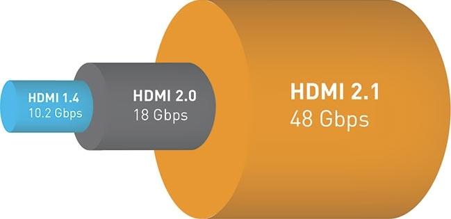 GPU NVIDIA Turing получат поддержку трассировки лучей и HDMI 2.1