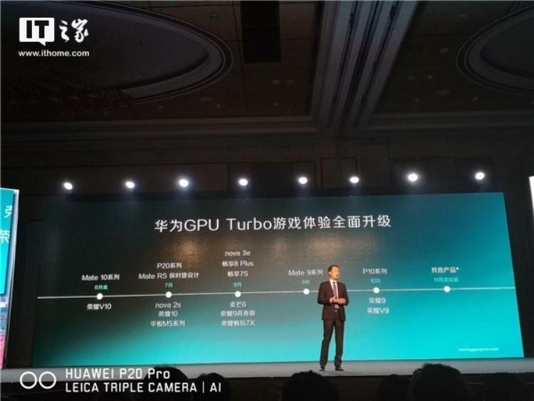 Huawei рассказала, когда и какие именно Kirin-смартфоны получат поддержку GPU Turbo
