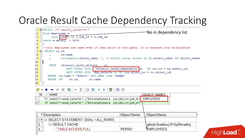 100500 способов кэширования в Oracle Database - 11