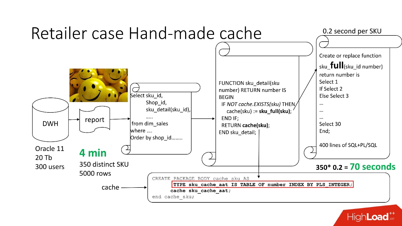 100500 способов кэширования в Oracle Database - 2