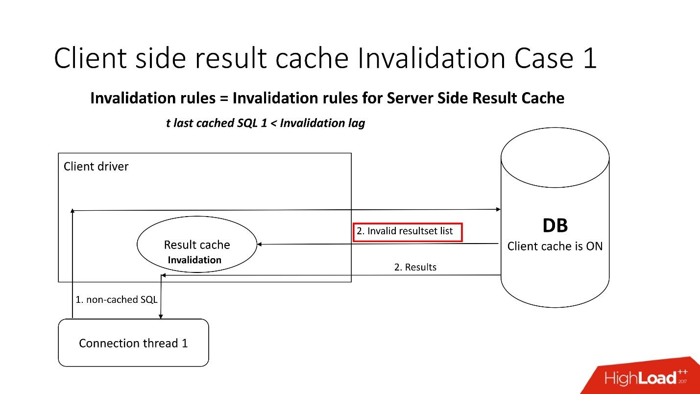 100500 способов кэширования в Oracle Database - 40