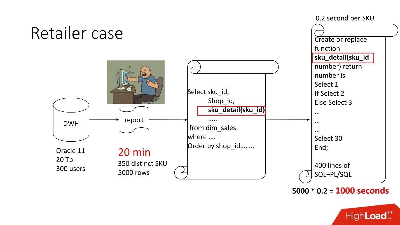 100500 способов кэширования в Oracle Database - 1