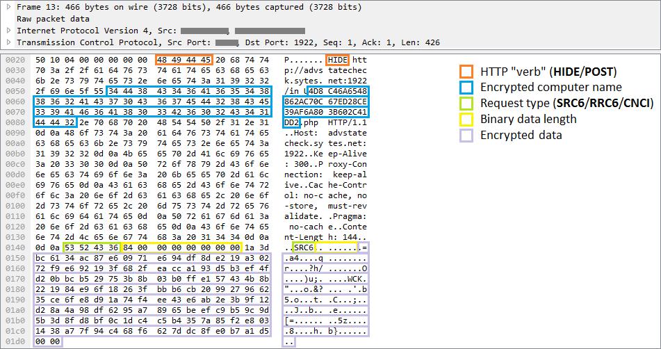 ESET препарировала шпионское ПО InvisiMole, использующееся с 2013 года - 10