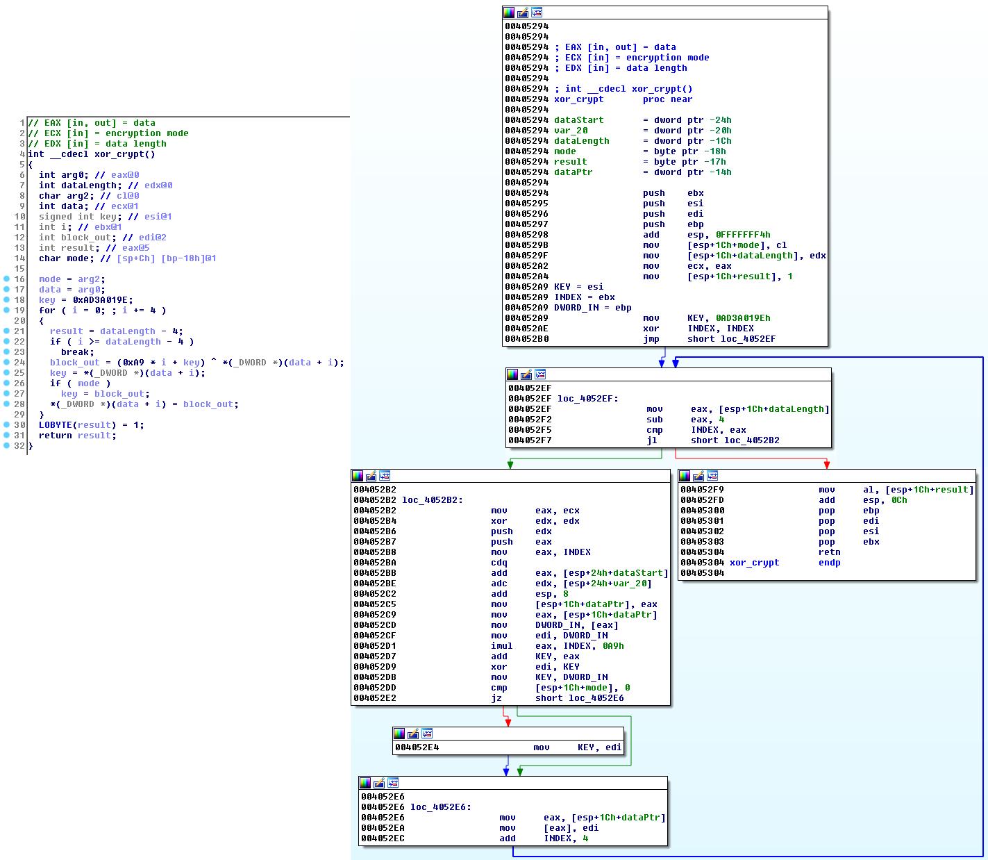 ESET препарировала шпионское ПО InvisiMole, использующееся с 2013 года - 5