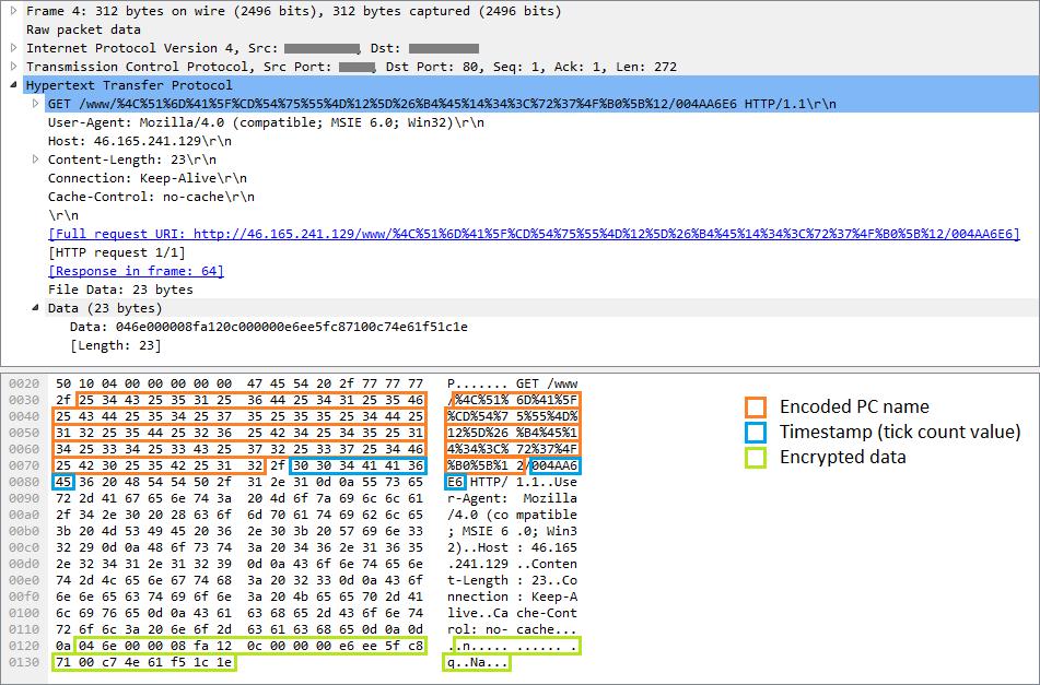 ESET препарировала шпионское ПО InvisiMole, использующееся с 2013 года - 6