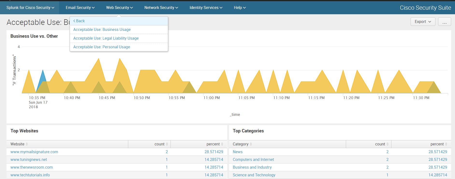 Анализ логов Cisco устройств c помощью Splunk Cisco Security Suite - 11