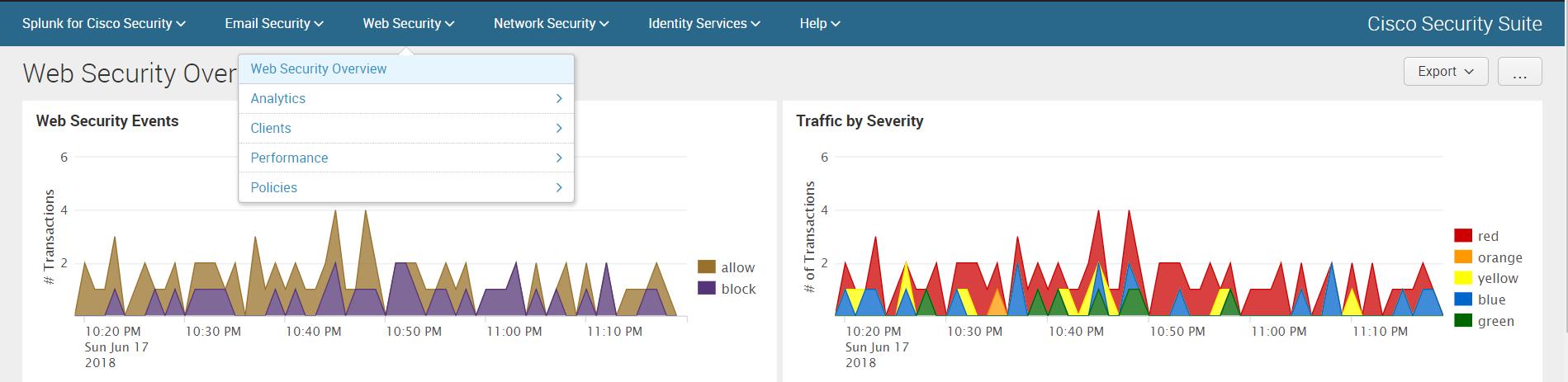 Анализ логов Cisco устройств c помощью Splunk Cisco Security Suite - 8