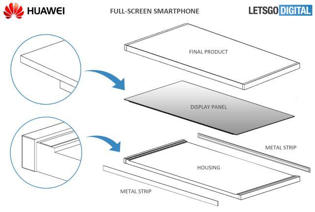 Новый флагман Huawei может получить экран с рекордно узкими рамками