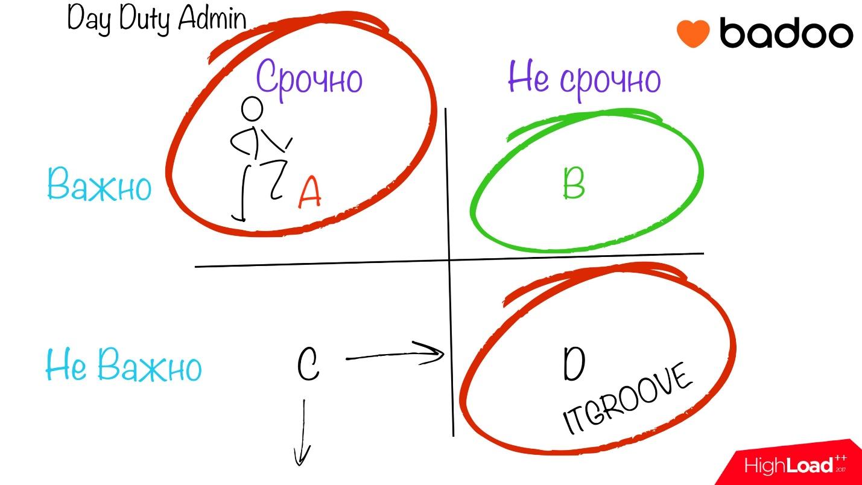 Джентльменский набор сисадмина - 7