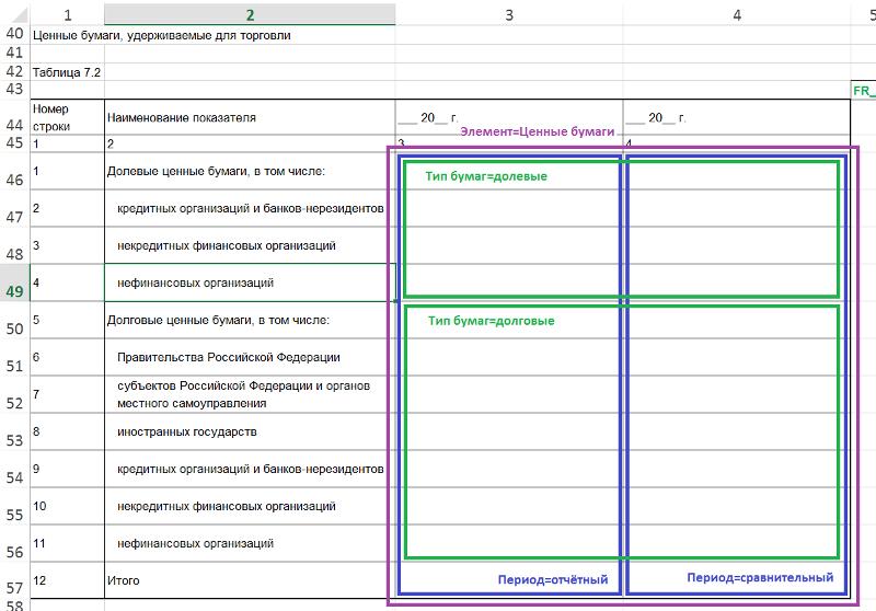 Укрощение XBRL: заметки аналитика - 5