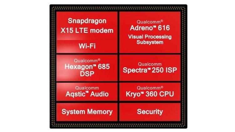 Meizu X8 будет построен на Snapdragon 710