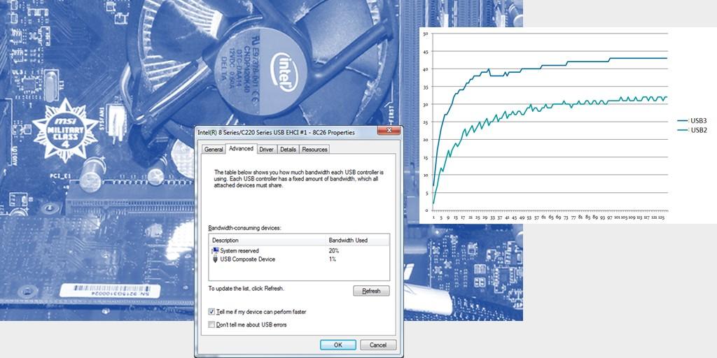 Шина PCIe: только ли физические ограничения влияют на скорость передачи? - 1