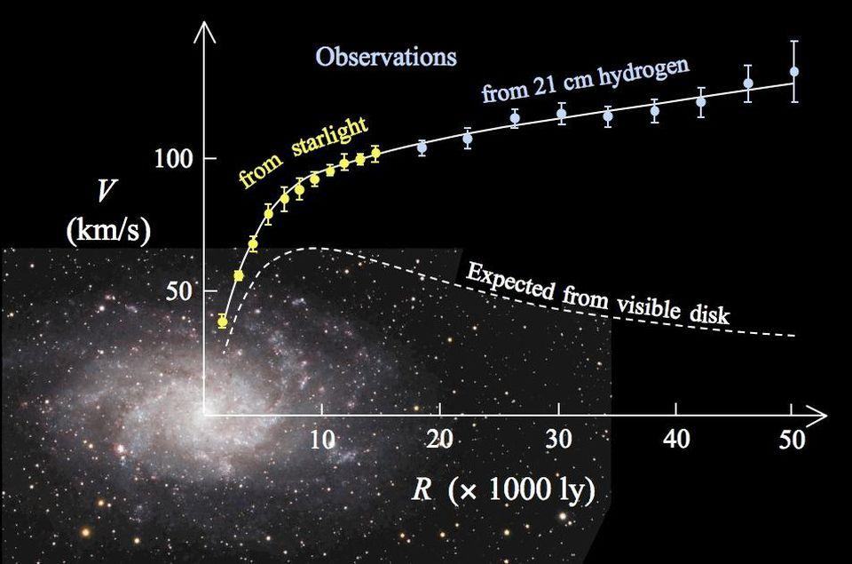 5 способов создать галактику без тёмной материи - 10